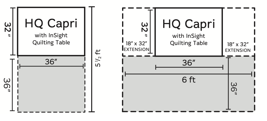Capri Spacing Layout